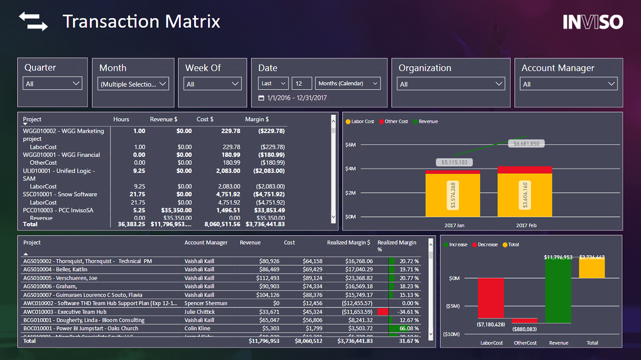 Getting Started with Power BI - Transaction Matrix - App Source image